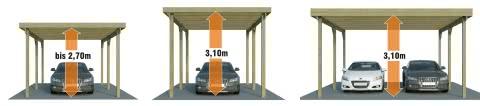 Carports für Wohnmobil, Transporter, LKW, Caravan