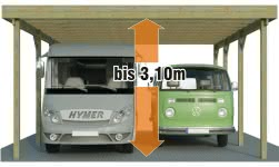 hohe carports f r caravan transporter und vans. Black Bedroom Furniture Sets. Home Design Ideas