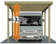 Carport für Caravan XXL