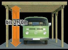 Carport für Caravan XL