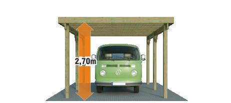 Caravancarports
